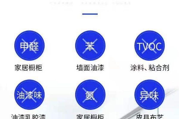 室内甲醛检测与治理:甲醛、苯、甲苯、二甲苯、氨、T